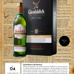 regalos-gelnfiddich-Revista-Don-21